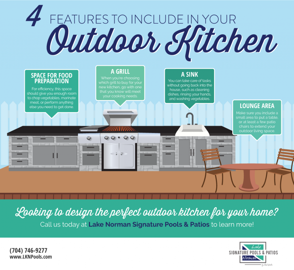 Four Components All Outdoor Kitchens Should Have